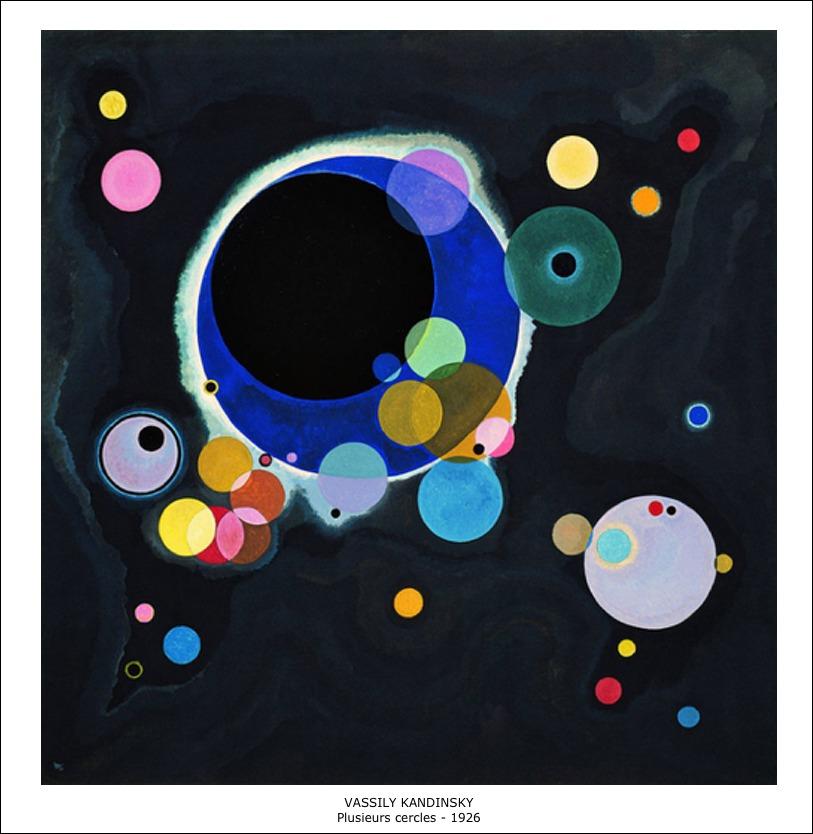 Vassily Kandinsky – Plusieurs cercles – 1926