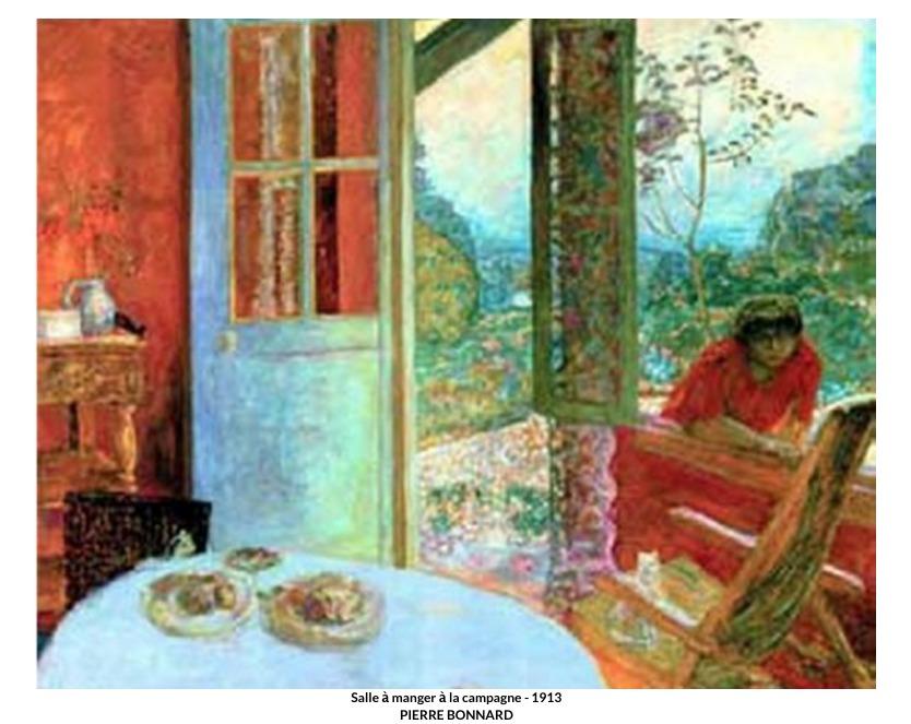 Salle à manger à la campagne - Pierre Bonnard