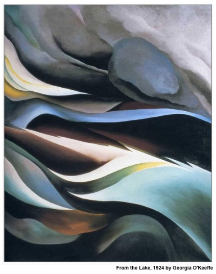 From the lake – 1924 – By Georgia-O'Keeffe